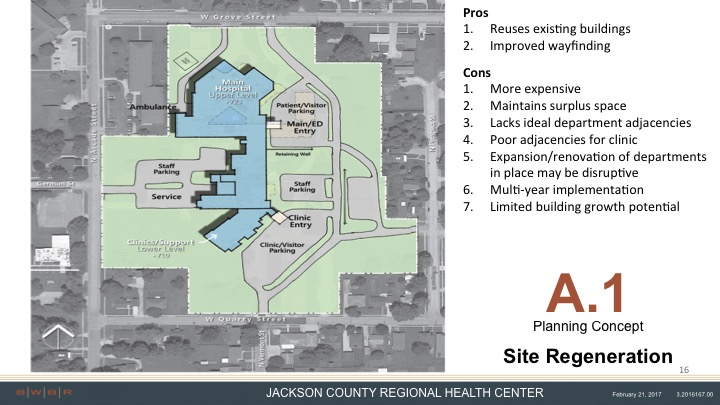 Master Site and Facility Planning Presentation