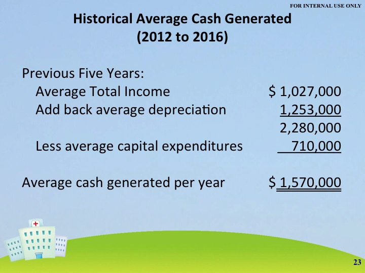 JCRHC Financial Projections